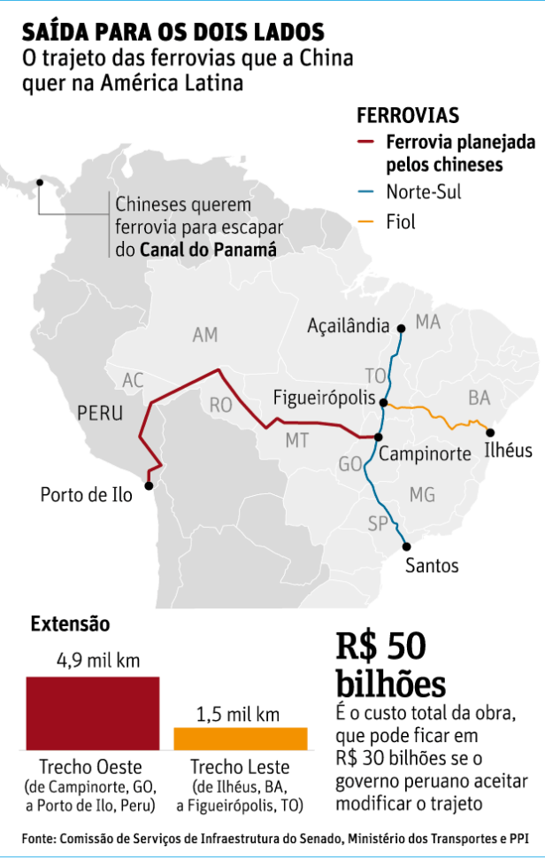imagem ferrovia chineses