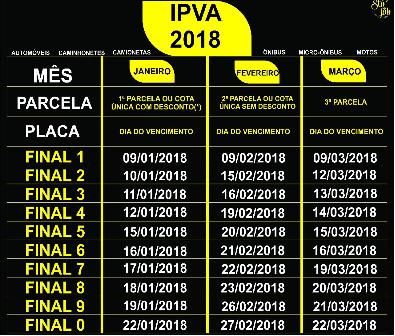 Tabela IPVA.png