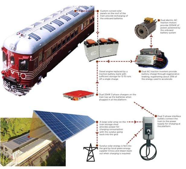 trem-movido-energia-solar-ligara-argentina-bolivia-peru-2-conexao-planeta.jpg.pagespeed.ce.vuDn5g_7Wi.jpg