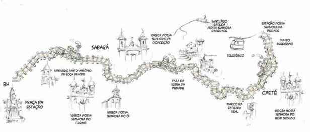 mapa trens minas gerais
